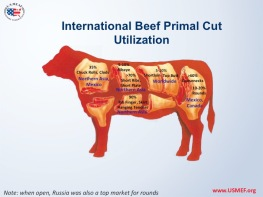 beef-checkoff-intl